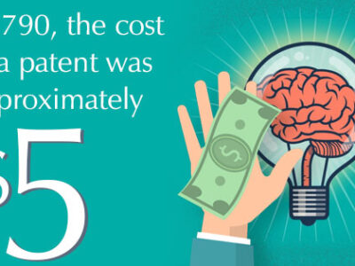 COST OF A PATENT